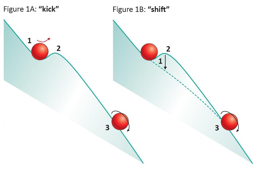 kick_shift.png
